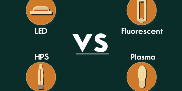 LED vs HPS vs Fluorescent vs Plasma